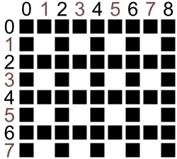 A grid of cells where the even rows and columns are filled, leaving only those in both an odd row and column.